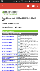 current-alarms-report